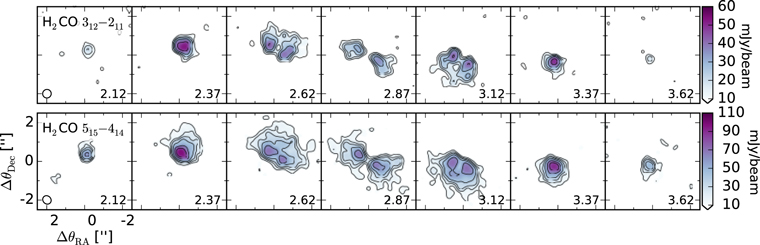H2co Distribution And Formation In The Tw Hya Disk Iopscience