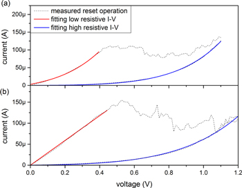 sstaa7eedf10_lr the effect of reactive ion etch (rie) process conditions on reram  at edmiracle.co