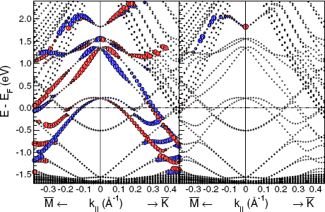 rashba spin orbit coupling thesis Rashba-type spin-orbit coupling in bilayer    physical review a 93, 053630 (2016) ii bilayer bec affected by the atom-light interaction a single-particle hamiltonian.