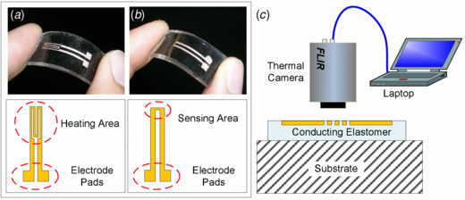 design and fabrication of microheaters for The authors report the fabrication of microheaters based on a conducting composite of silver microparticles embedded in polydimethylsioxane (pdms) experimental results show that the.