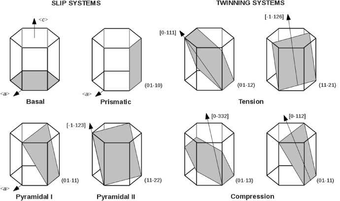 hexagonal close packed structure pdf