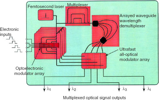 download computational lithography wiley series in