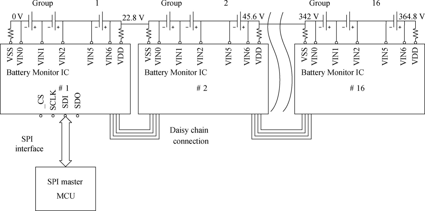 Daisy Chain Monitors Wiring Diagram - Auto Electrical Wiring Diagram •
