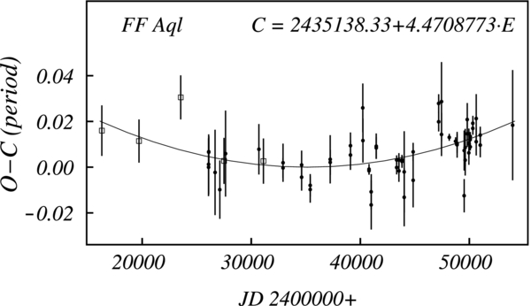 observed aql We present nustar and swift observations of the neutron star aquila x-1 during  the  ksec swift observations of aql x-1 observations of aql.