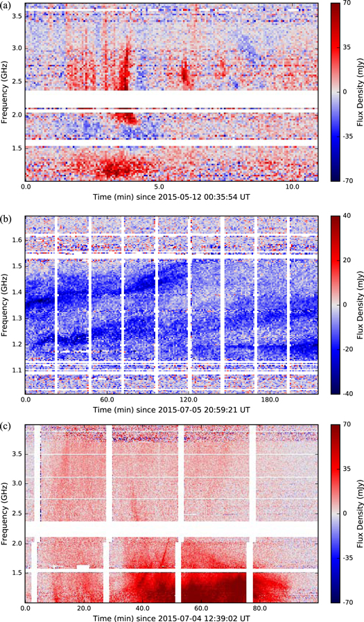Ultra-wideband Detection of 22 Coherent Radio Bursts on M