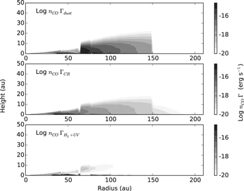 Modeling the Spatial Distribution and Origin of CO Gas in Debris