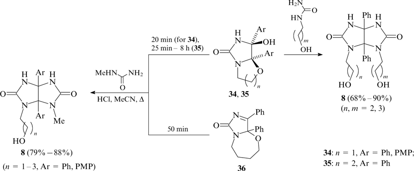 Synthesis of glycolurils and their analogues - IOPscience
