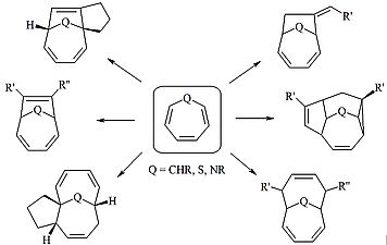 Transition metal complex-mediated chemistry of 1,3,5