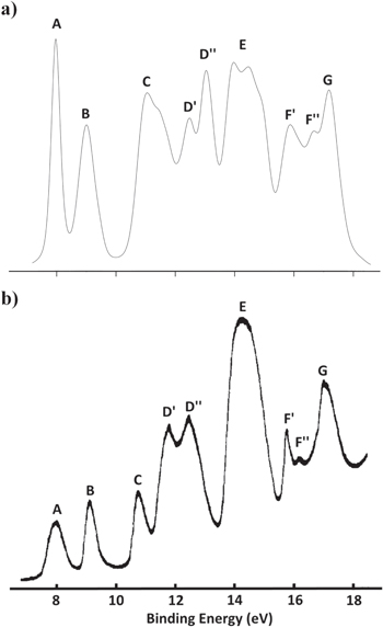 Electron Momentum Spectroscopy Of Aniline Taking Account Of Nuclear
