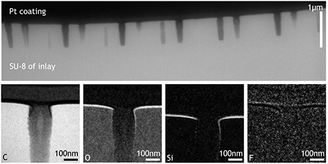 Injection moulding of ultra high aspect ratio nanostructures