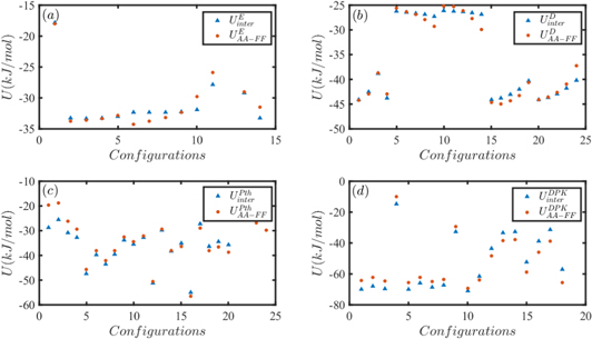 Adhesion between a rutile surface and a polyimide: a coarse