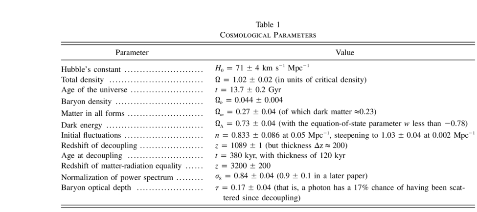Astrophysics in 2003 - IOPscience