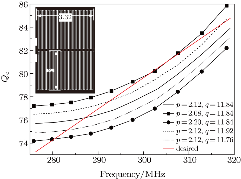 Superconducting tunable filter with constant bandwidth using
