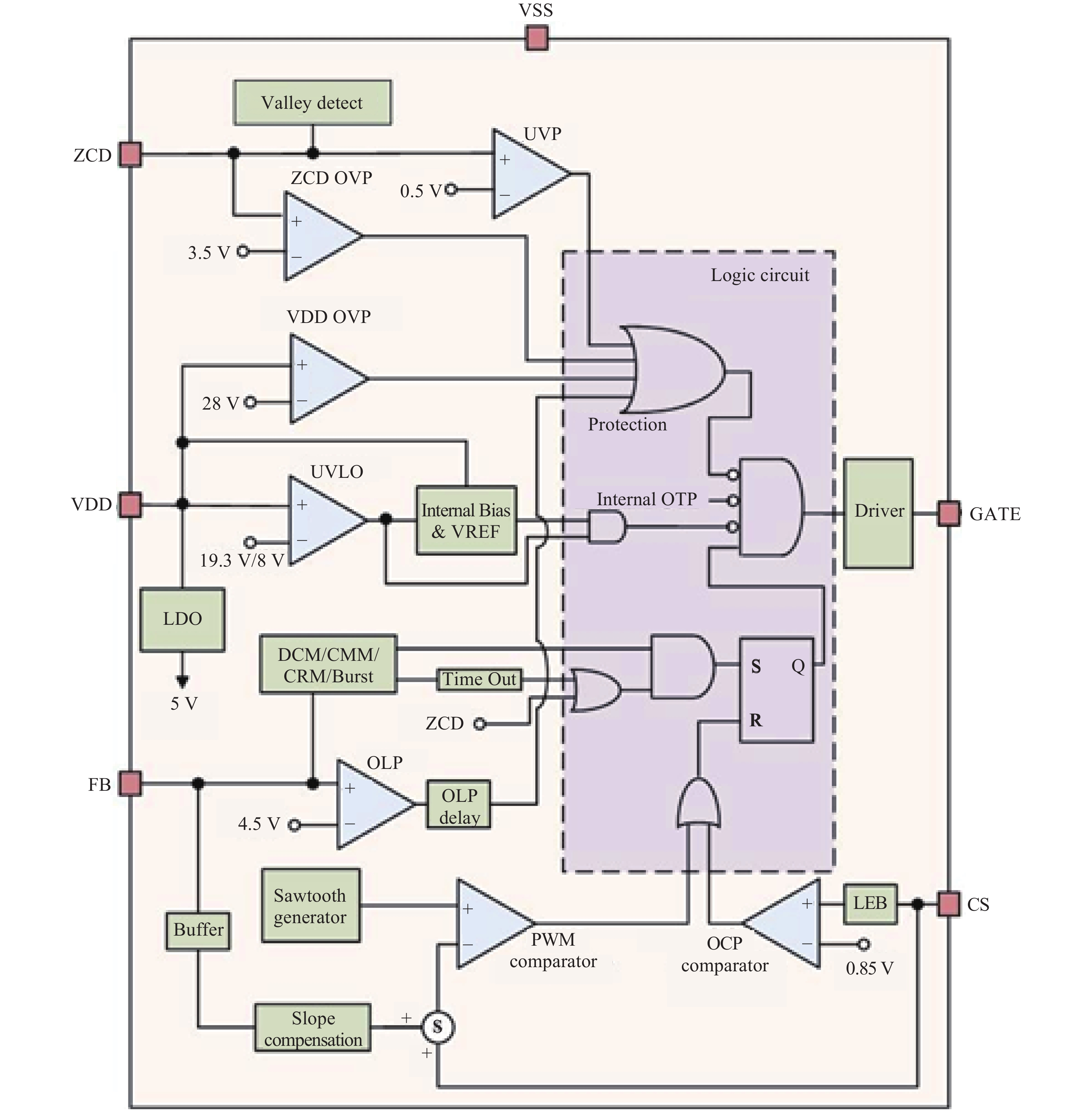 High Performance Pulse Width Modulation Ac Dc Controller Using Novel Circuit Diagram For A Modulated Variable Frequency Drive Fig 1