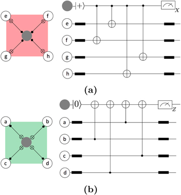 Deep neural decoders for near term fault-tolerant experiments