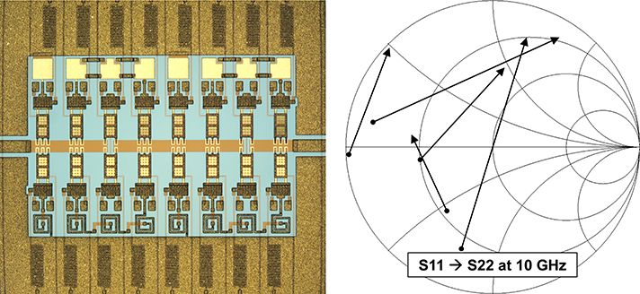 Introduction to MEMS and RF-MEMS: From the early days of