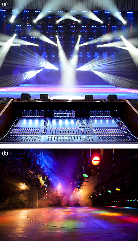 zoom in zoom out reset image size  figure 3 1  different stage lighting  effects